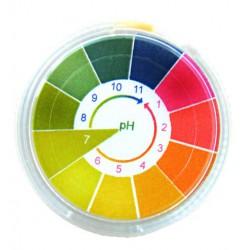 pH-papper enfärgat 1 - 11pH