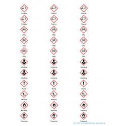 Kemikalieetiketter Nya farosymboler